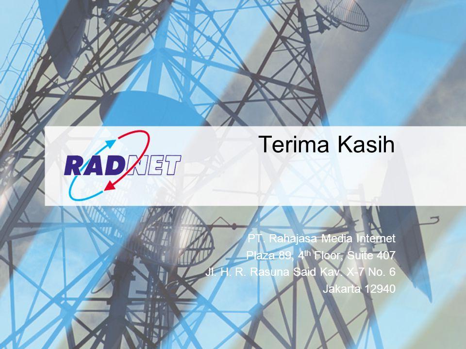 Terima Kasih PT. Rahajasa Media Internet Plaza 89, 4 th Floor, Suite 407 Jl. H. R. Rasuna Said Kav. X-7 No. 6 Jakarta 12940