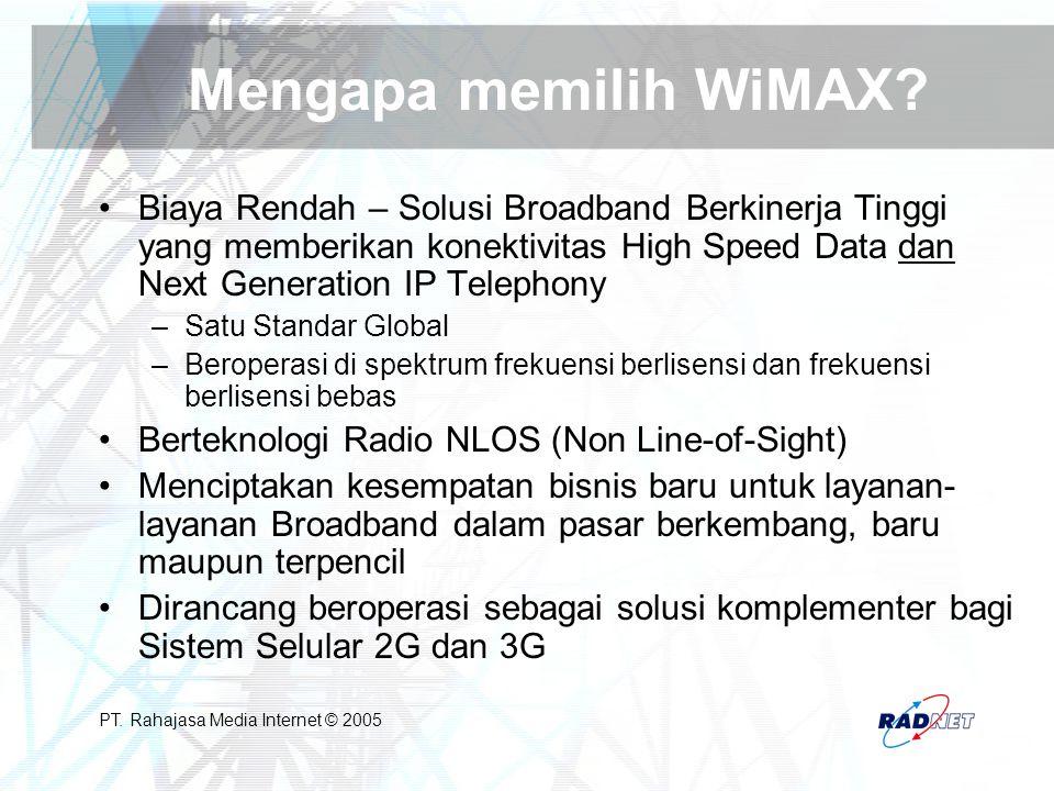 PT. Rahajasa Media Internet © 2005 Mengapa memilih WiMAX? Biaya Rendah – Solusi Broadband Berkinerja Tinggi yang memberikan konektivitas High Speed Da