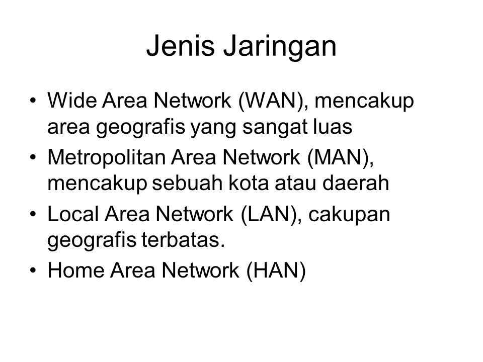 Jenis Jaringan Wide Area Network (WAN), mencakup area geografis yang sangat luas Metropolitan Area Network (MAN), mencakup sebuah kota atau daerah Local Area Network (LAN), cakupan geografis terbatas.