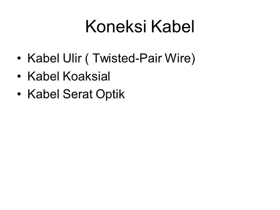 Koneksi Kabel Kabel Ulir ( Twisted-Pair Wire) Kabel Koaksial Kabel Serat Optik