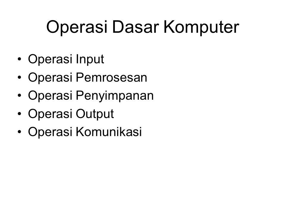 Operasi Dasar Komputer Operasi Input Operasi Pemrosesan Operasi Penyimpanan Operasi Output Operasi Komunikasi