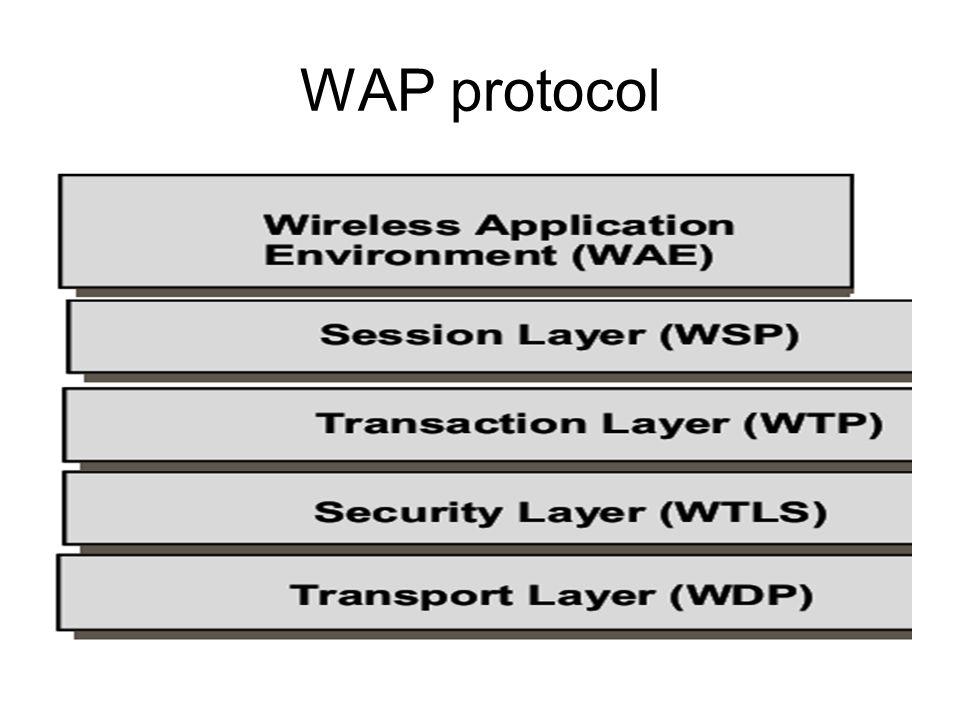WAP protocol