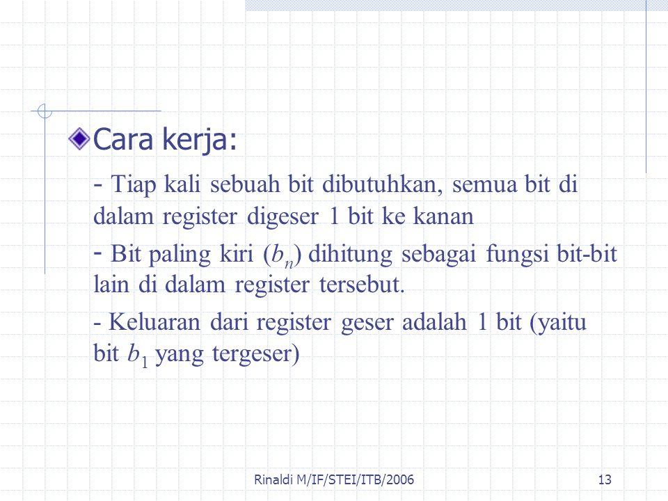 Rinaldi M/IF/STEI/ITB/200613 Cara kerja: - Tiap kali sebuah bit dibutuhkan, semua bit di dalam register digeser 1 bit ke kanan - Bit paling kiri (b n