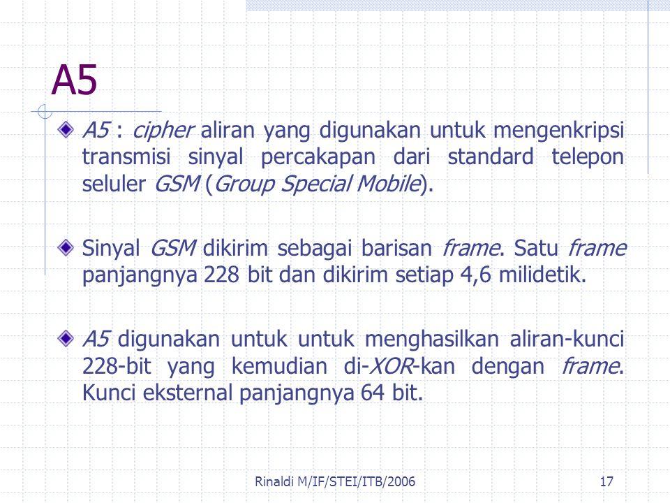 Rinaldi M/IF/STEI/ITB/200617 A5 A5 : cipher aliran yang digunakan untuk mengenkripsi transmisi sinyal percakapan dari standard telepon seluler GSM (Gr