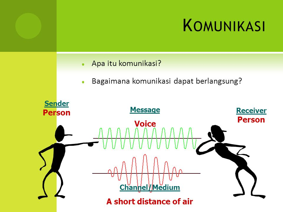 K OMUNIKASI Apa itu komunikasi.Bagaimana komunikasi dapat berlangsung.