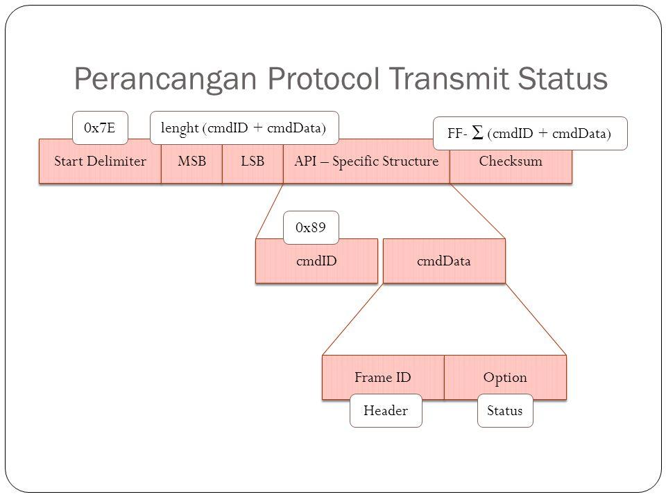 Perancangan Protocol Transmit Status Start Delimiter MSB LSB API – Specific Structure Checksum cmdID cmdData Frame ID Option 0x7Elenght (cmdID + cmdDa