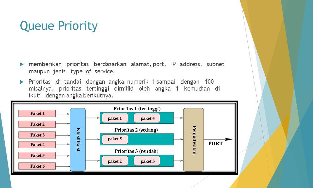 Queue Priority  memberikan prioritas berdasarkan alamat, port, IP address, subnet maupun jenis type of service.