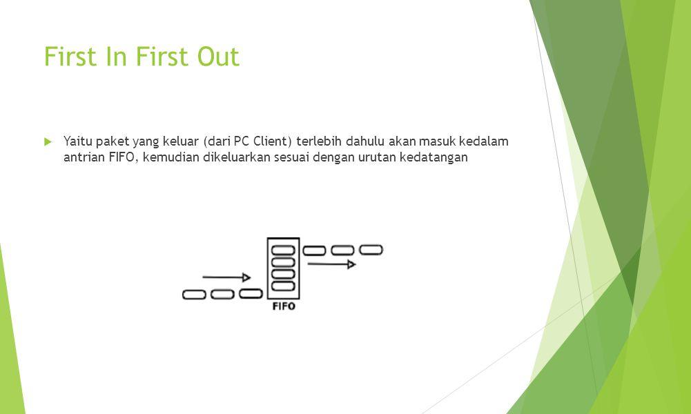 First In First Out  Yaitu paket yang keluar (dari PC Client) terlebih dahulu akan masuk kedalam antrian FIFO, kemudian dikeluarkan sesuai dengan urutan kedatangan