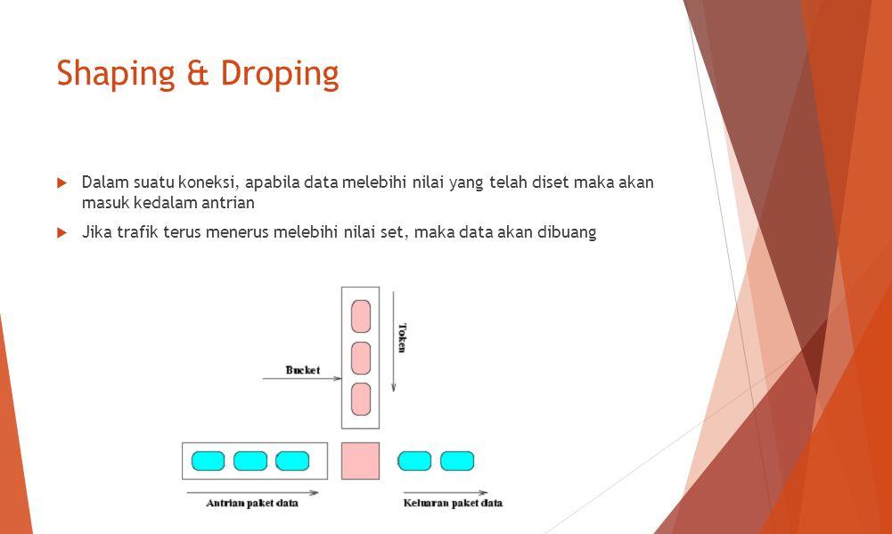 Shaping & Droping  Dalam suatu koneksi, apabila data melebihi nilai yang telah diset maka akan masuk kedalam antrian  Jika trafik terus menerus melebihi nilai set, maka data akan dibuang