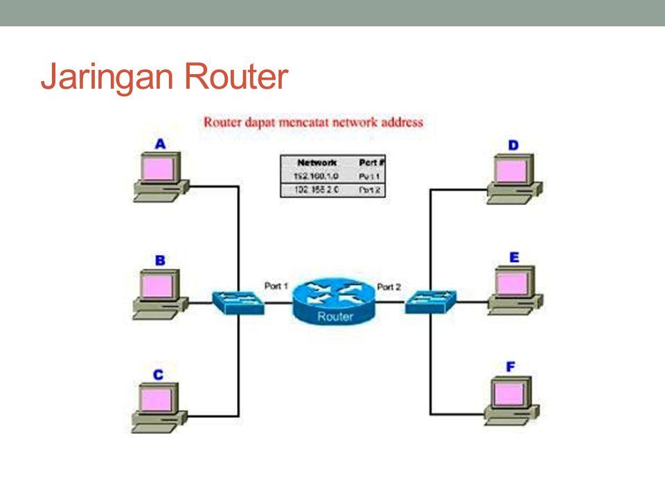 Repeater Repeater adalah suatu alat yang berfungsi memperluas jangkauan sinyal WIFI yang belum tercover oleh sinyal dari server agar bisa menangkap sinyal WIFI.