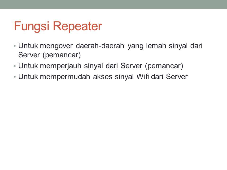Fungsi Repeater Untuk mengover daerah-daerah yang lemah sinyal dari Server (pemancar) Untuk memperjauh sinyal dari Server (pemancar) Untuk mempermudah