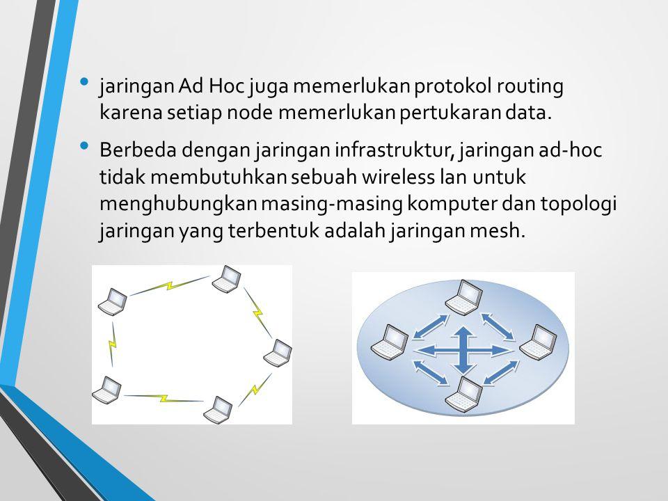 jaringan Ad Hoc juga memerlukan protokol routing karena setiap node memerlukan pertukaran data. Berbeda dengan jaringan infrastruktur, jaringan ad-hoc