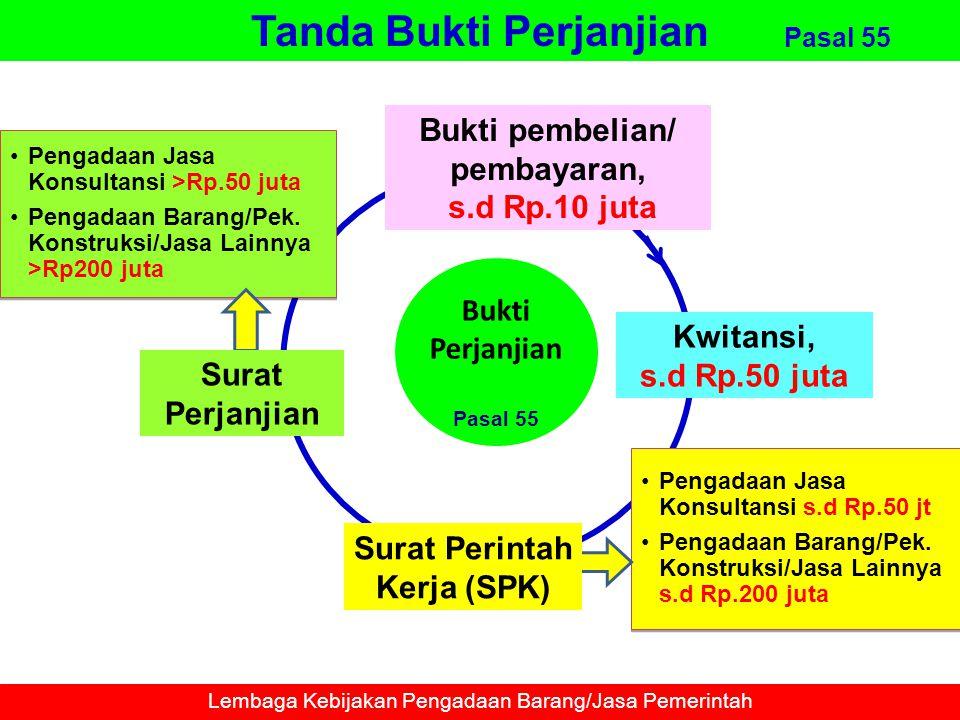 Bukti Perjanjian Lembaga Kebijakan Pengadaan Barang/Jasa Pemerintah Pengadaan Jasa Konsultansi s.d Rp.50 jt Pengadaan Barang/Pek. Konstruksi/Jasa Lain