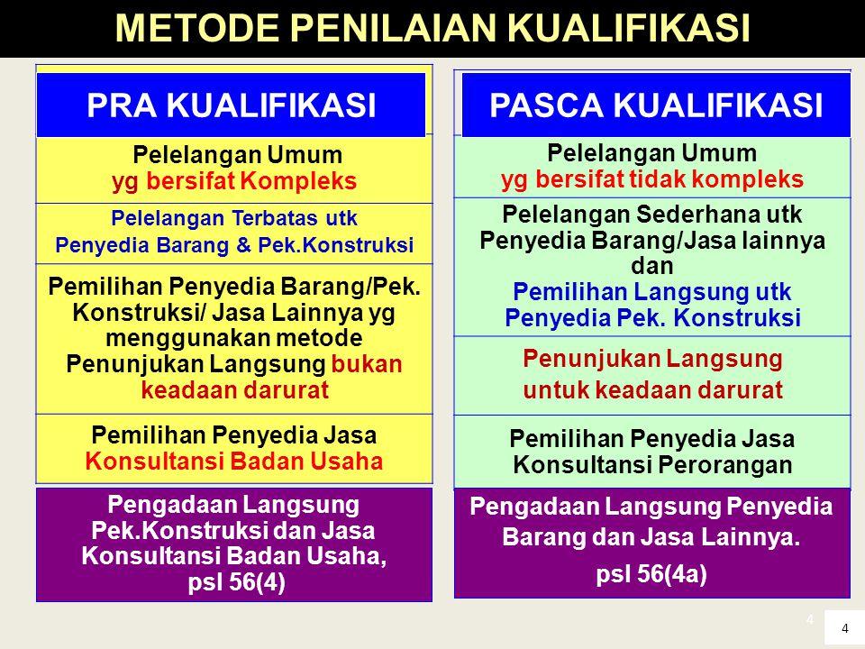 4 4 Pelelangan Umum yg bersifat Kompleks Pelelangan Terbatas utk Penyedia Barang & Pek.Konstruksi Pemilihan Penyedia Barang/Pek. Konstruksi/ Jasa Lain