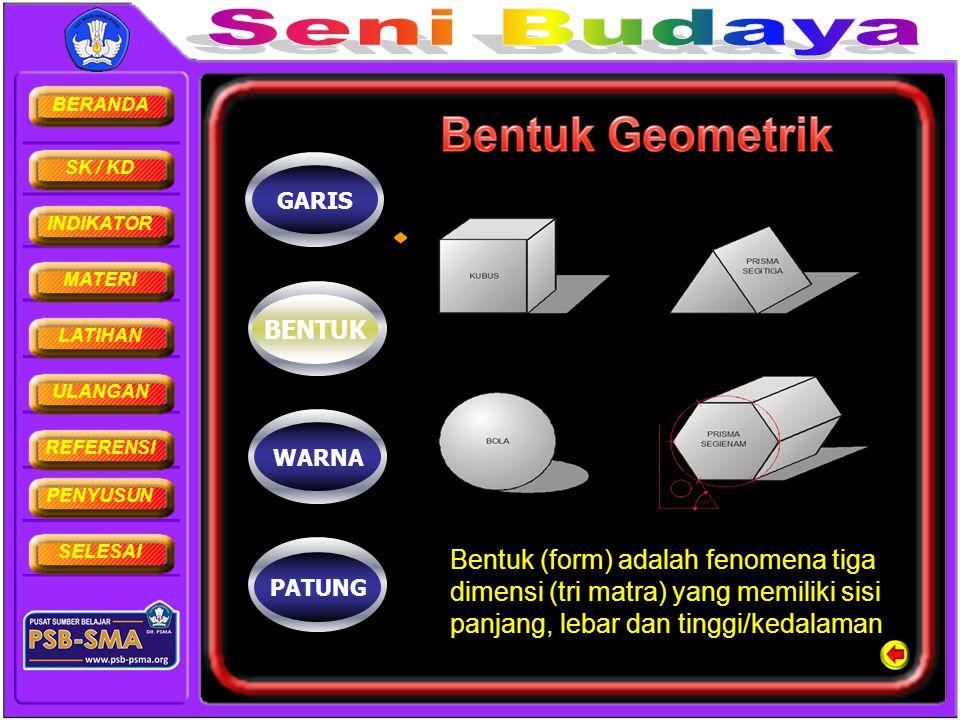 BERANDA SK / KD INDIKATOR MATERI LATIHAN ULANGAN REFERENSI PENYUSUN SELESAI Nama: MIFTAKODIN Instansi: SMA Negeri 11 Yogyakarta Email: miftakodin@yahoo.com