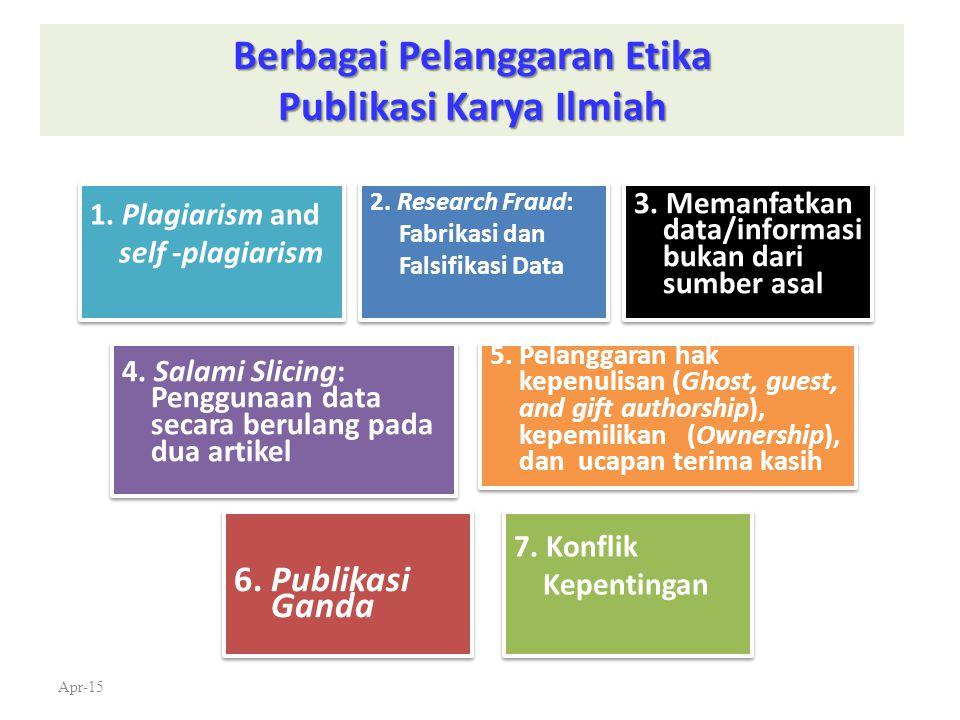 Berbagai Pelanggaran Etika Publikasi Karya Ilmiah Apr-15 1. Plagiarism and self -plagiarism 2. Research Fraud: Fabrikasi dan Falsifikasi Data 5. Pelan
