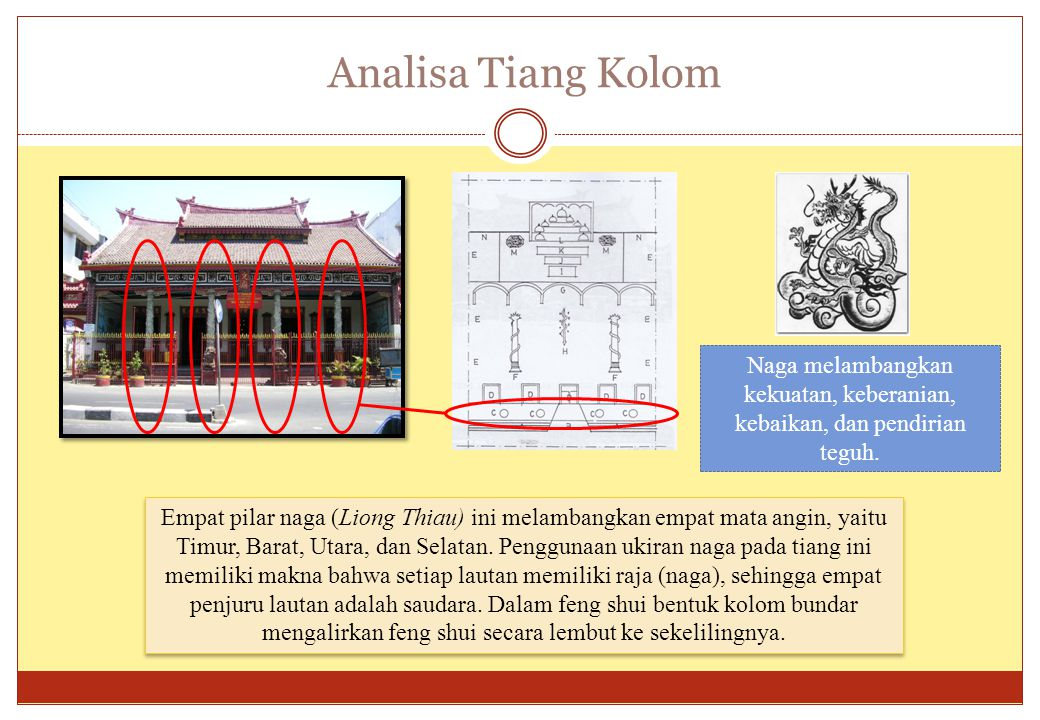 Analisa Tiang Kolom Empat pilar naga (Liong Thiau) ini melambangkan empat mata angin, yaitu Timur, Barat, Utara, dan Selatan.