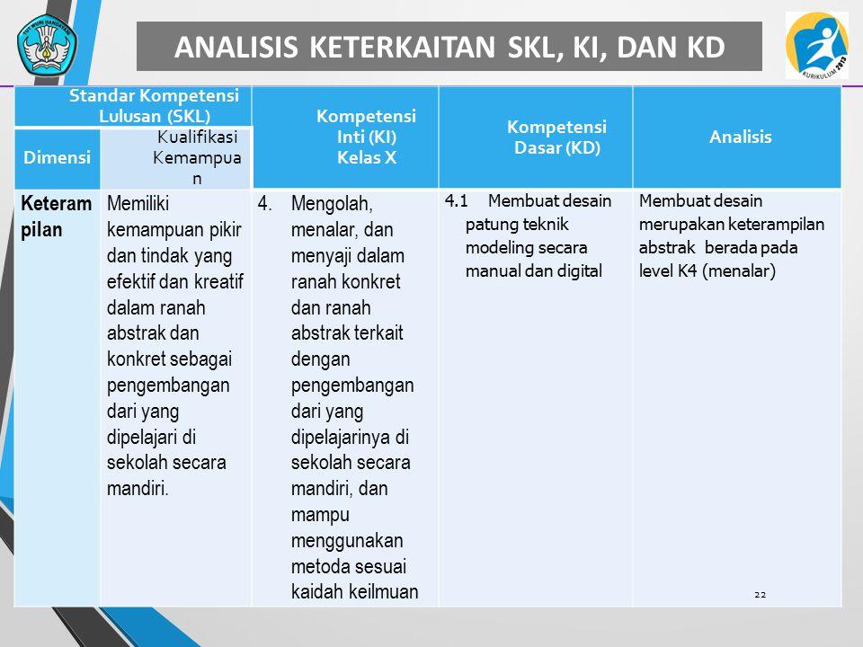 ANALISIS KETERKAITAN SKL, KI, DAN KD Standar Kompetensi Lulusan (SKL) Kompetensi Inti (KI) Kelas X Kompetensi Dasar (KD) Analisis Dimensi Kualifikasi