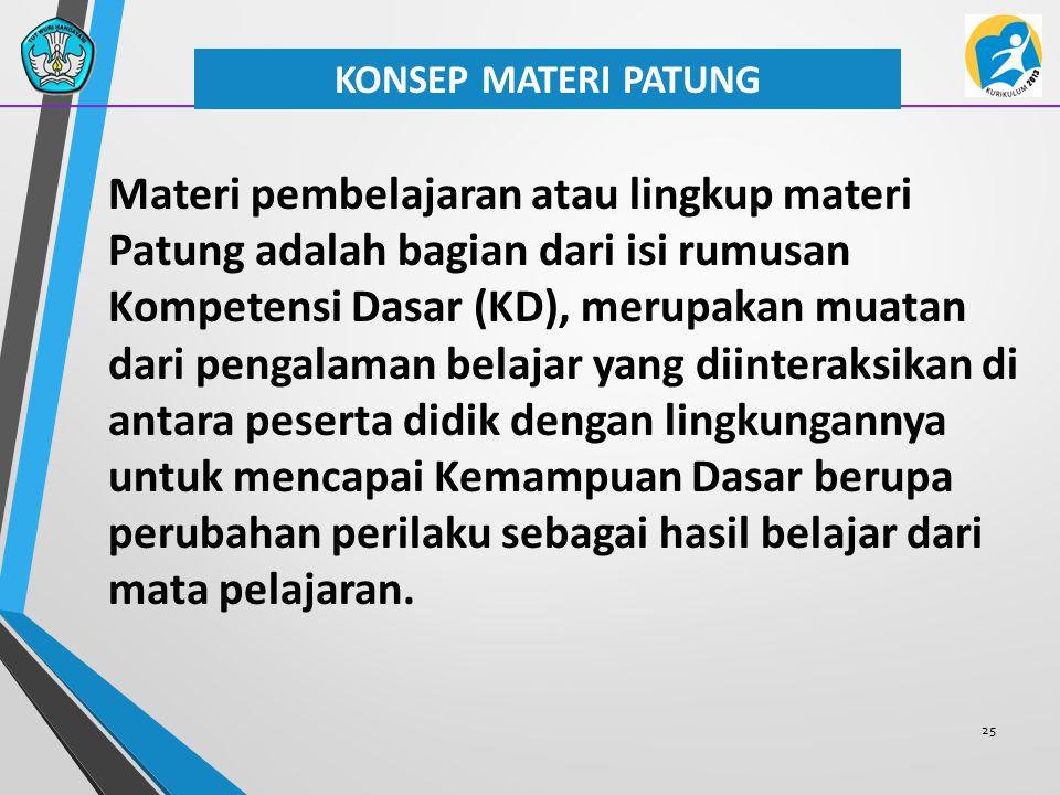 25 KONSEP MATERI PATUNG Materi pembelajaran atau lingkup materi Patung adalah bagian dari isi rumusan Kompetensi Dasar (KD), merupakan muatan dari pen