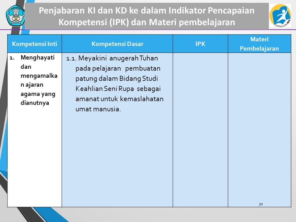 Penjabaran KI dan KD ke dalam Indikator Pencapaian Kompetensi (IPK) dan Materi pembelajaran Kompetensi IntiKompetensi DasarIPK Materi Pembelajaran 1.M