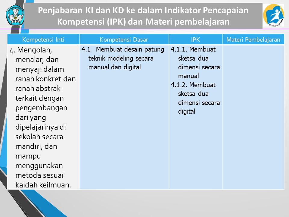 Penjabaran KI dan KD ke dalam Indikator Pencapaian Kompetensi (IPK) dan Materi pembelajaran Kompetensi IntiKompetensi DasarIPKMateri Pembelajaran 4. M