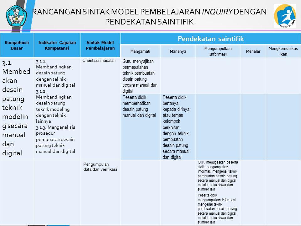 47 RANCANGAN SINTAK MODEL PEMBELAJARAN INQUIRY DENGAN PENDEKATAN SAINTIFIK Kompetensi Dasar Indikator Capaian Kompetensi Sintak Model Pembelajaran Pen