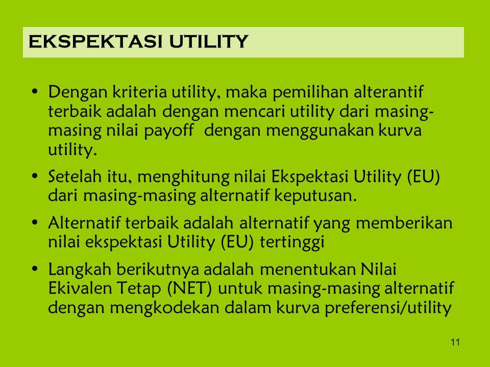 11 EKSPEKTASI UTILITY Dengan kriteria utility, maka pemilihan alterantif terbaik adalah dengan mencari utility dari masing- masing nilai payoff dengan