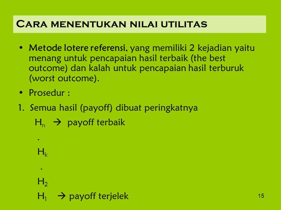 15 Cara menentukan nilai utilitas Metode lotere referensi, yang memiliki 2 kejadian yaitu menang untuk pencapaian hasil terbaik (the best outcome) dan