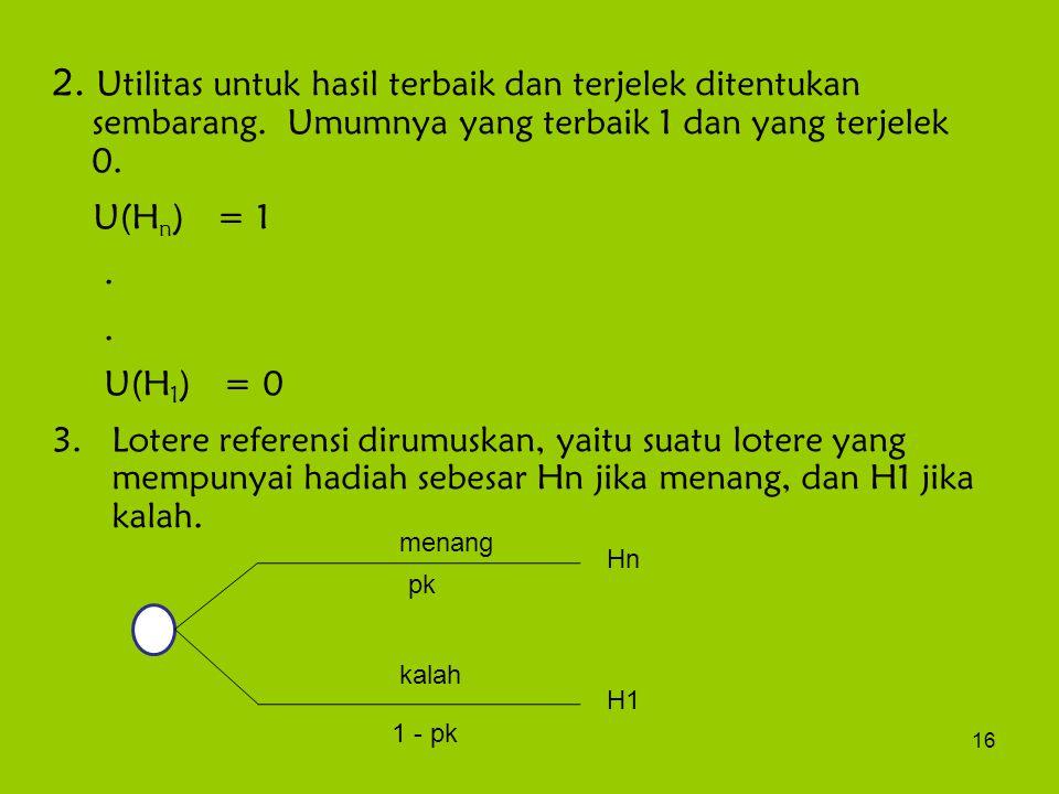 16 2. Utilitas untuk hasil terbaik dan terjelek ditentukan sembarang. Umumnya yang terbaik 1 dan yang terjelek 0. U(H n ) = 1. U(H 1 ) = 0 3.Lotere re