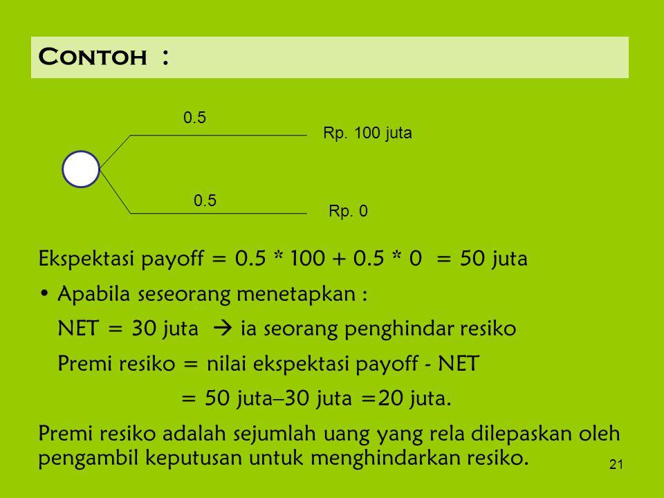 21 Ekspektasi payoff = 0.5 * 100 + 0.5 * 0 = 50 juta Apabila seseorang menetapkan : NET = 30 juta  ia seorang penghindar resiko Premi resiko = nilai ekspektasi payoff - NET = 50 juta–30 juta =20 juta.
