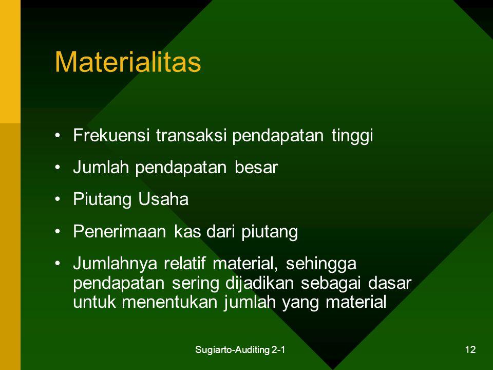 Sugiarto-Auditing 2-1 12 Materialitas Frekuensi transaksi pendapatan tinggi Jumlah pendapatan besar Piutang Usaha Penerimaan kas dari piutang Jumlahny