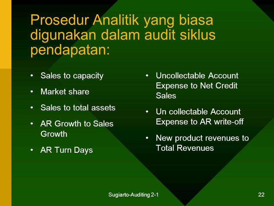 Sugiarto-Auditing 2-1 22 Prosedur Analitik yang biasa digunakan dalam audit siklus pendapatan: Sales to capacity Market share Sales to total assets AR
