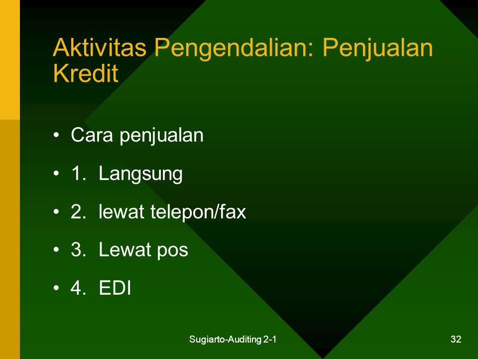 Sugiarto-Auditing 2-1 32 Aktivitas Pengendalian: Penjualan Kredit Cara penjualan 1. Langsung 2. lewat telepon/fax 3. Lewat pos 4. EDI