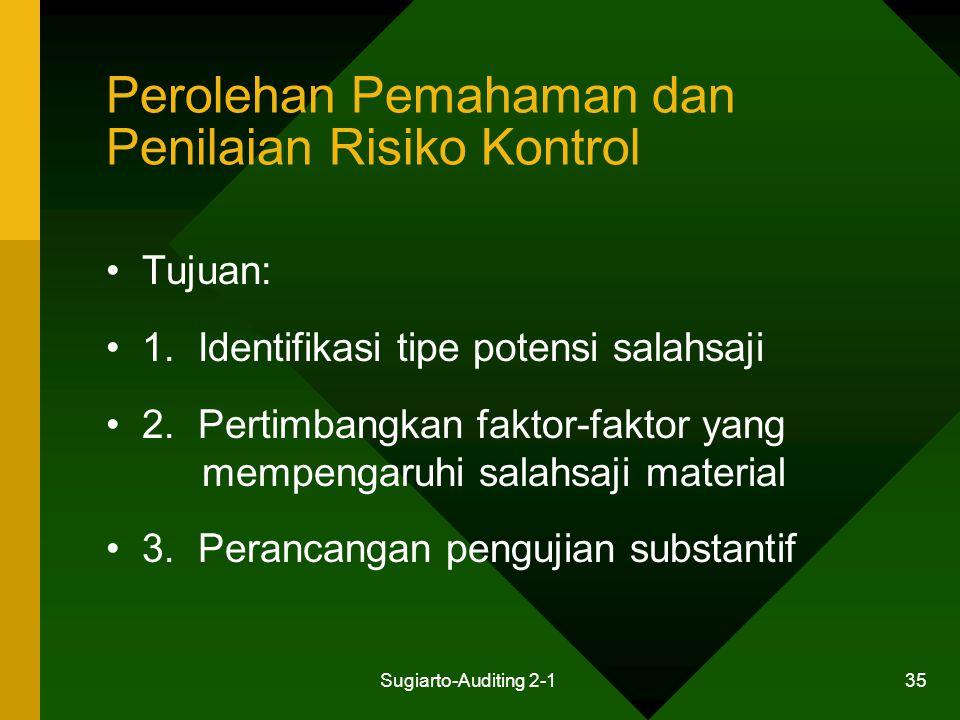 Sugiarto-Auditing 2-1 35 Perolehan Pemahaman dan Penilaian Risiko Kontrol Tujuan: 1. Identifikasi tipe potensi salahsaji 2. Pertimbangkan faktor-fakto