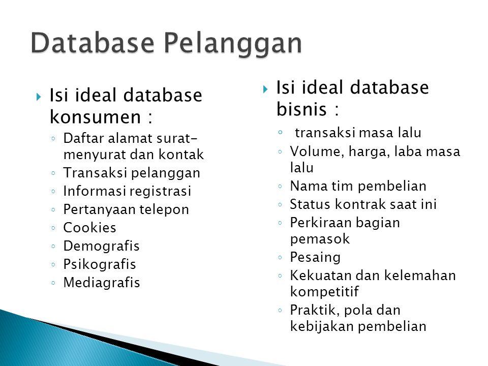 Isi ideal database konsumen : ◦ Daftar alamat surat- menyurat dan kontak ◦ Transaksi pelanggan ◦ Informasi registrasi ◦ Pertanyaan telepon ◦ Cookies