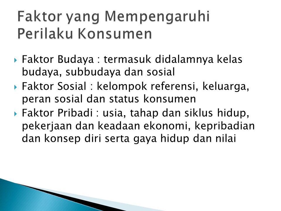  Faktor Budaya : termasuk didalamnya kelas budaya, subbudaya dan sosial  Faktor Sosial : kelompok referensi, keluarga, peran sosial dan status konsu