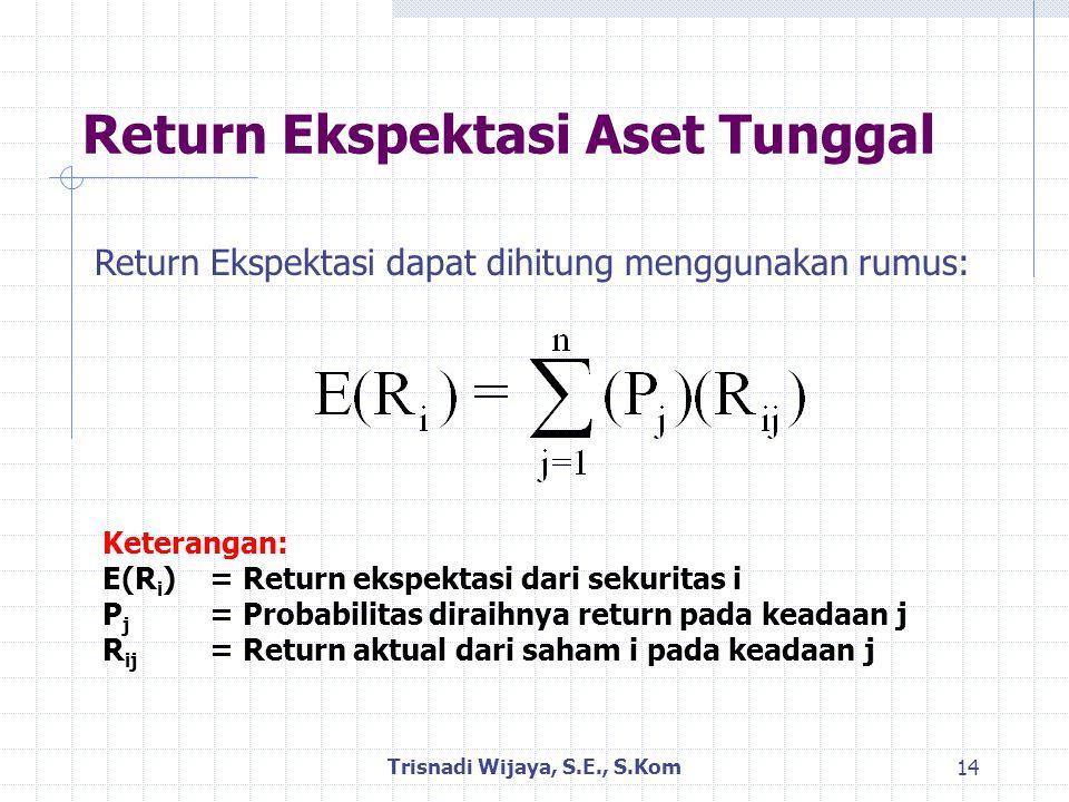 Return Ekspektasi Aset Tunggal Trisnadi Wijaya, S.E., S.Kom 14 Return Ekspektasi dapat dihitung menggunakan rumus: Keterangan: E(R i )= Return ekspektasi dari sekuritas i P j = Probabilitas diraihnya return pada keadaan j R ij = Return aktual dari saham i pada keadaan j