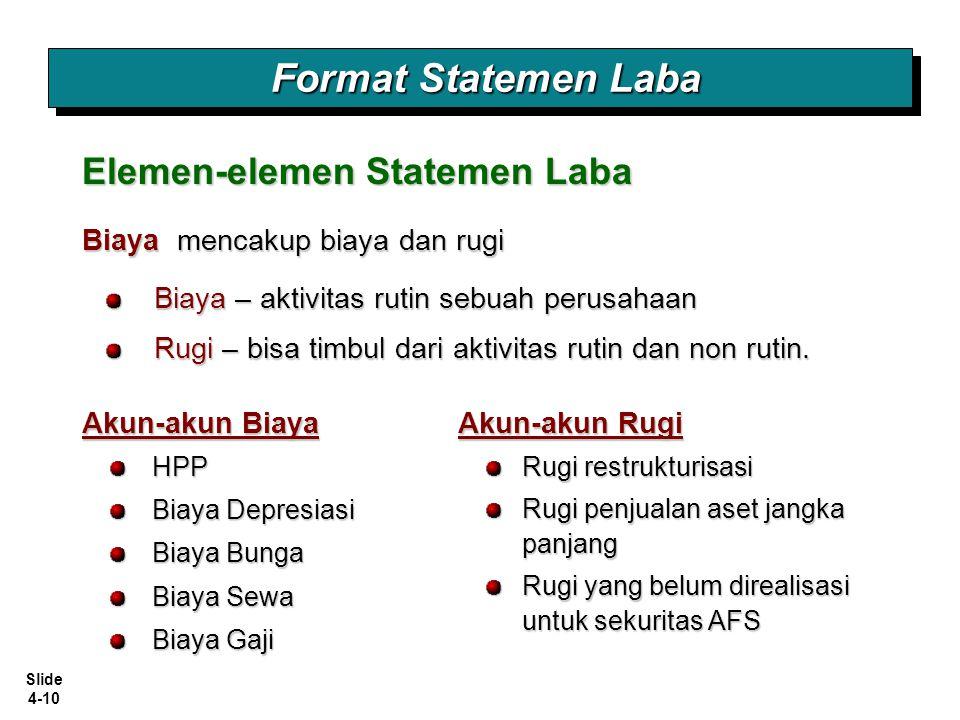 Slide 4-10 Format Statemen Laba Akun-akun Biaya Elemen-elemen Statemen Laba HPP Biaya Depresiasi Biaya Bunga Biaya Sewa Biaya Gaji Biaya mencakup biay