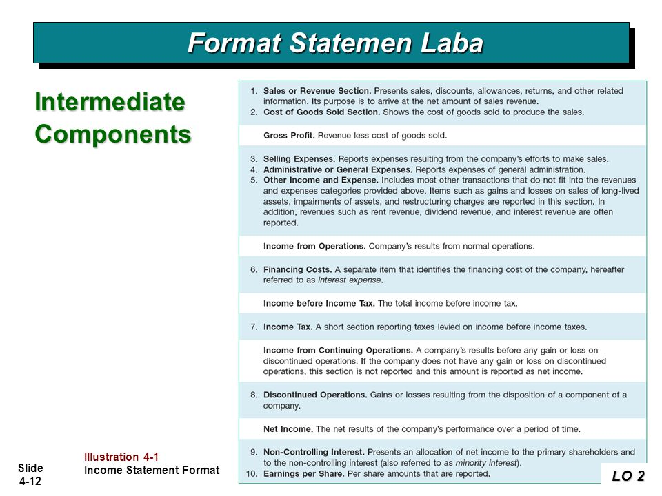 Slide 4-12 Format Statemen Laba Intermediate Components Illustration 4-1 Income Statement Format LO 2