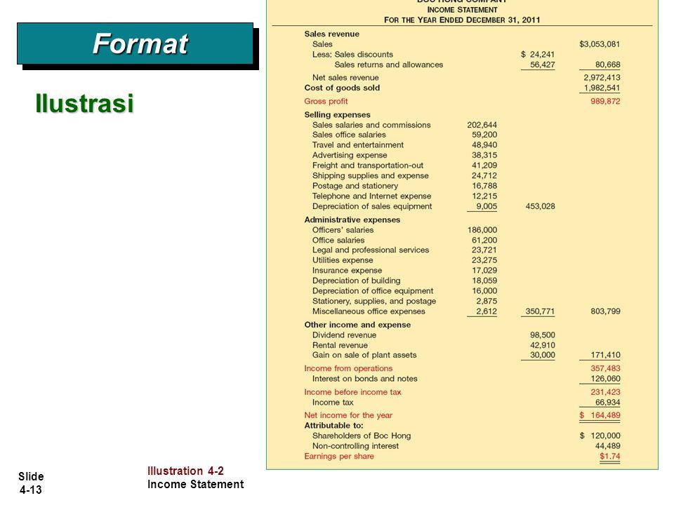 Slide 4-13 Ilustrasi FormatFormat Illustration 4-2 Income Statement