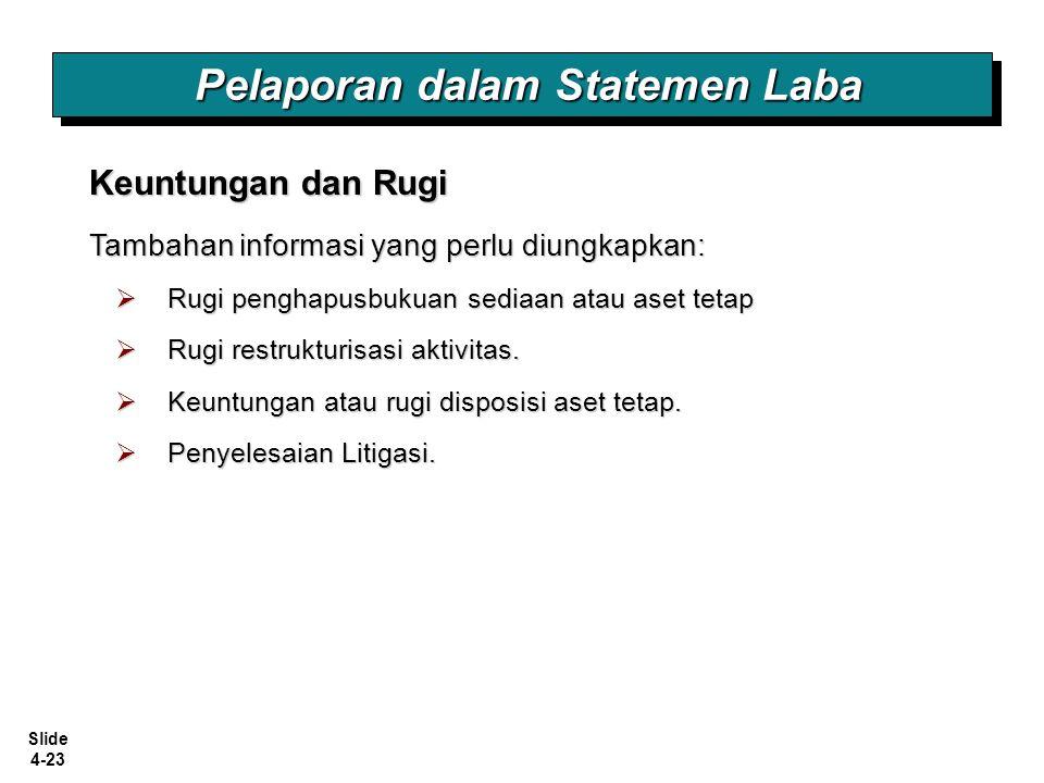 Slide 4-23 Pelaporan dalam Statemen Laba Keuntungan dan Rugi Tambahan informasi yang perlu diungkapkan:  Rugi penghapusbukuan sediaan atau aset tetap