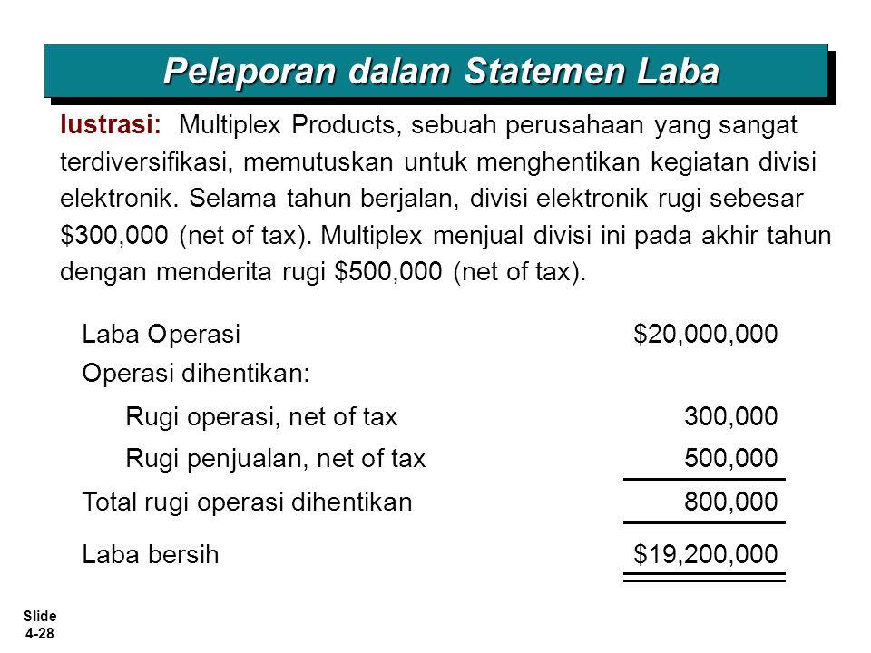Slide 4-28 Total rugi operasi dihentikan800,000 Iustrasi: Multiplex Products, sebuah perusahaan yang sangat terdiversifikasi, memutuskan untuk menghen