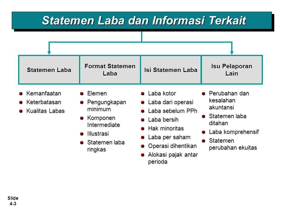 Slide 4-24 Pelaporan dalam Statemen Laba Laba sebelum Pajak Penghasilan Biaya pendanaan harus dilaporkan dalam statemen laba Illustration 4-8