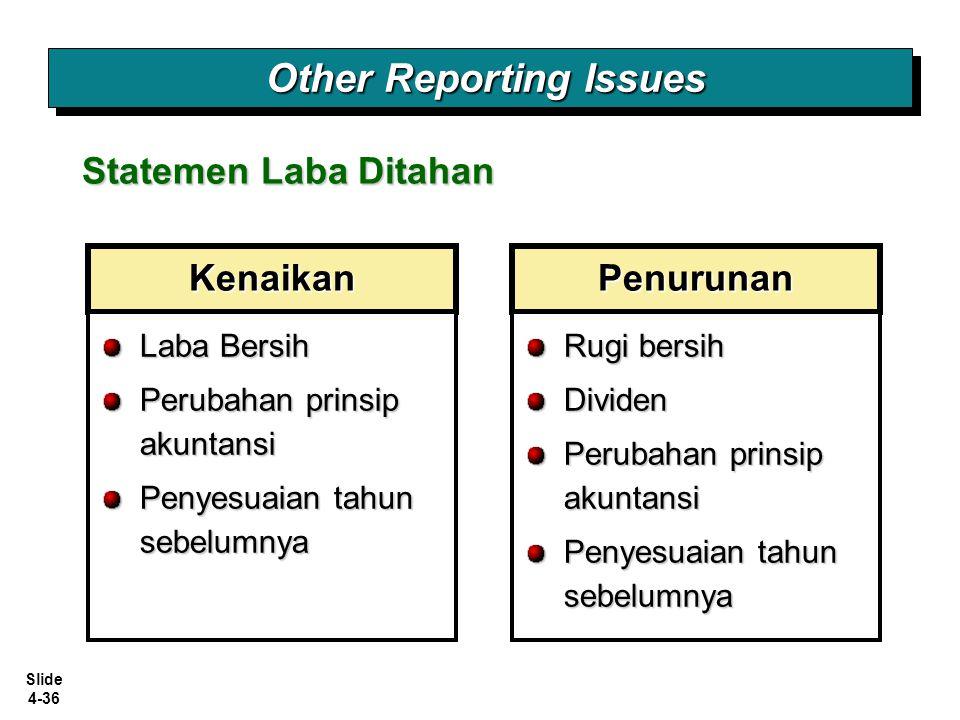Slide 4-36 Kenaikan Laba Bersih Perubahan prinsip akuntansi Penyesuaian tahun sebelumnya Penurunan Rugi bersih Dividen Perubahan prinsip akuntansi Pen
