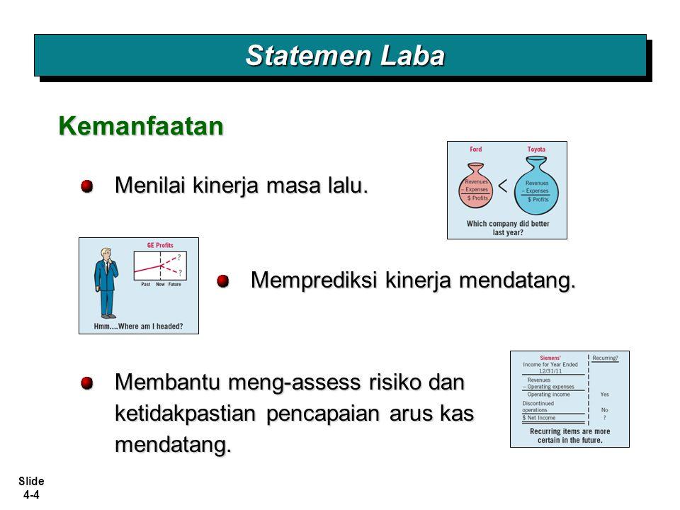 Slide 4-25 Pelaporan dalam Statemen Laba Laba Bersih Menggambarkan laba setelah seluruh Pendapatan dan Pendapatan dan biaya biaya Untuk satu perioda diperhitungkan.