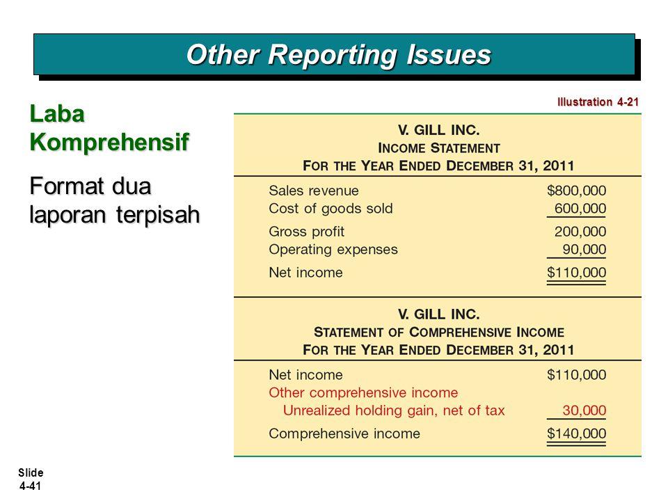 Slide 4-41 Other Reporting Issues Illustration 4-21 Laba Komprehensif Format dua laporan terpisah