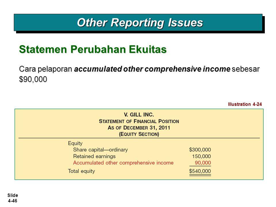 Slide 4-46 Other Reporting Issues Illustration 4-24 Statemen Perubahan Ekuitas Cara pelaporan accumulated other comprehensive income sebesar $90,000