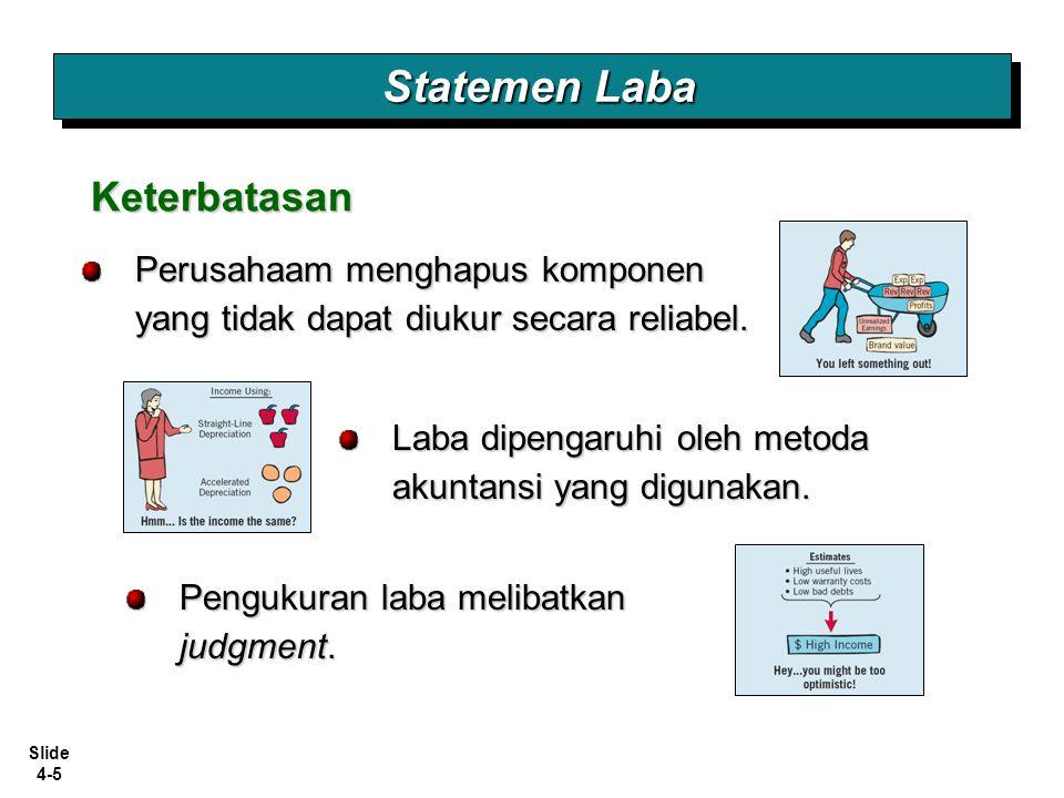 Slide 4-5 Perusahaam menghapus komponen yang tidak dapat diukur secara reliabel. Statemen Laba Keterbatasan Pengukuran laba melibatkan judgment. Laba
