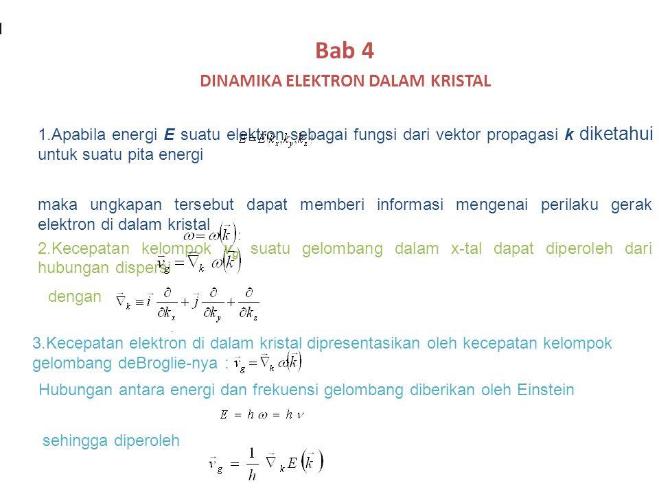 Bab 4 DINAMIKA ELEKTRON DALAM KRISTAL 1.Apabila energi E suatu elektron sebagai fungsi dari vektor propagasi k diketahui untuk suatu pita energi maka ungkapan tersebut dapat memberi informasi mengenai perilaku gerak elektron di dalam kristal 2.Kecepatan kelompok v g suatu gelombang dalam x-tal dapat diperoleh dari hubungan dispersi.