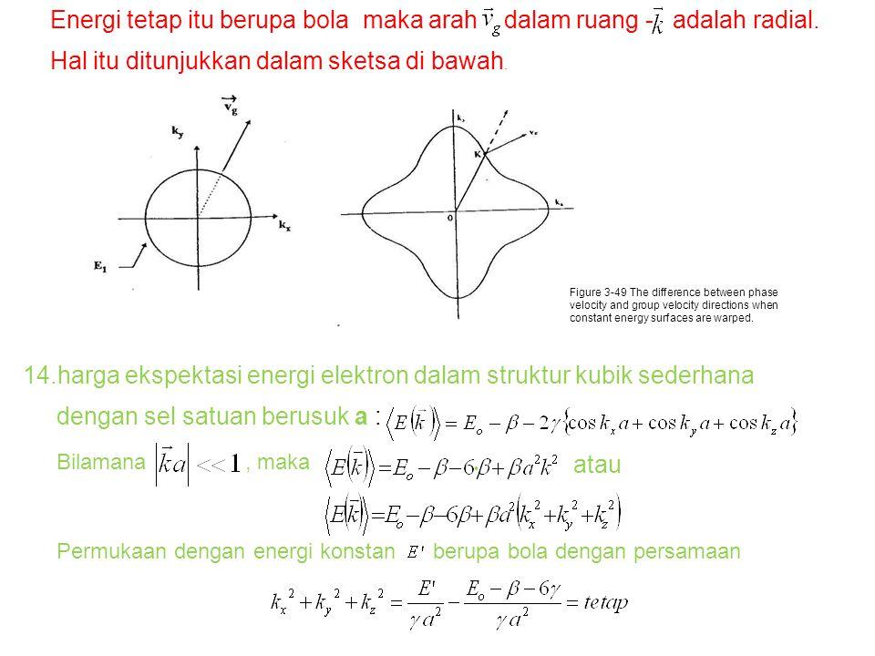 Energi tetap itu berupa bola maka arah dalam ruang - adalah radial. Hal itu ditunjukkan dalam sketsa di bawah. Figure 3-49 The difference between phas